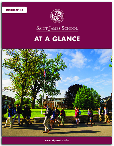 Saint James School At a Glance Infographic