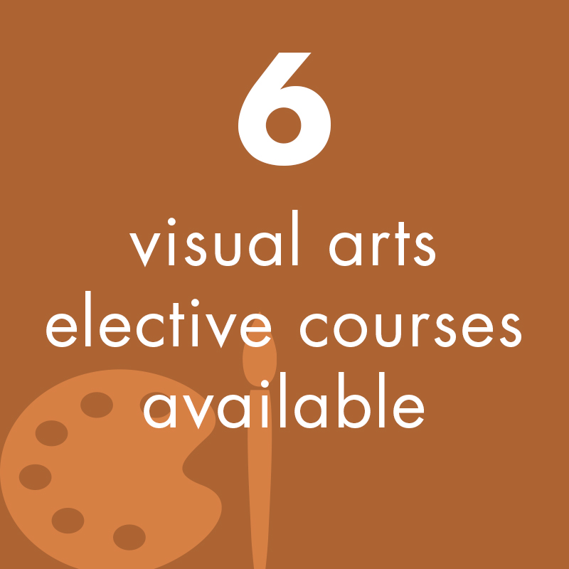 6 visual arts elective courses available